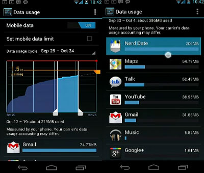 tracking data usage on a mobile phone