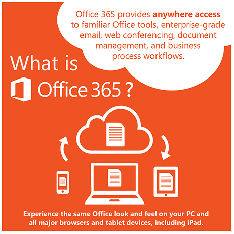 what you may not know about office 365 keycommcomaukey